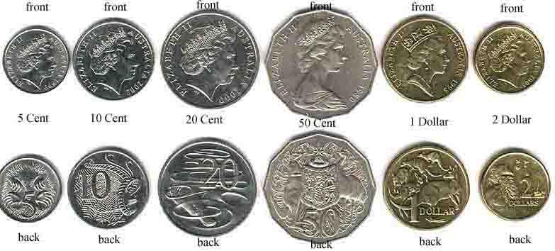 http://www.aandigreenway.com/wp-content/uploads/2012/10/Australia-coins1.jpg